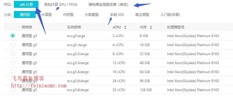 教你如何购买阿里云香港服务器