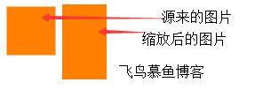html页面中css缩放图片的方法