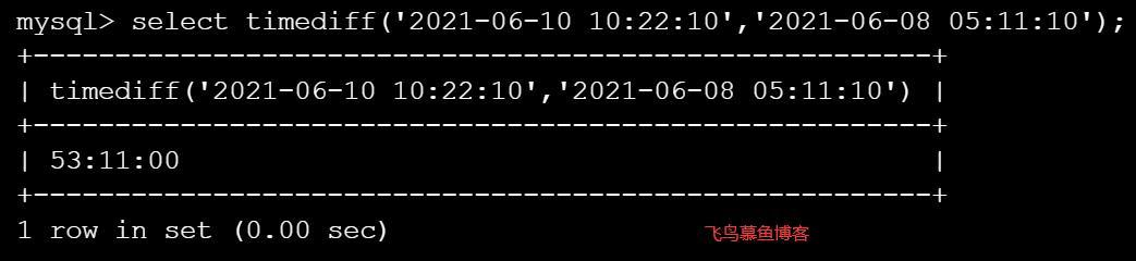 Z-blog文章浏览数自定义插件