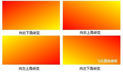 CSS3实现背景颜色渐变的方法